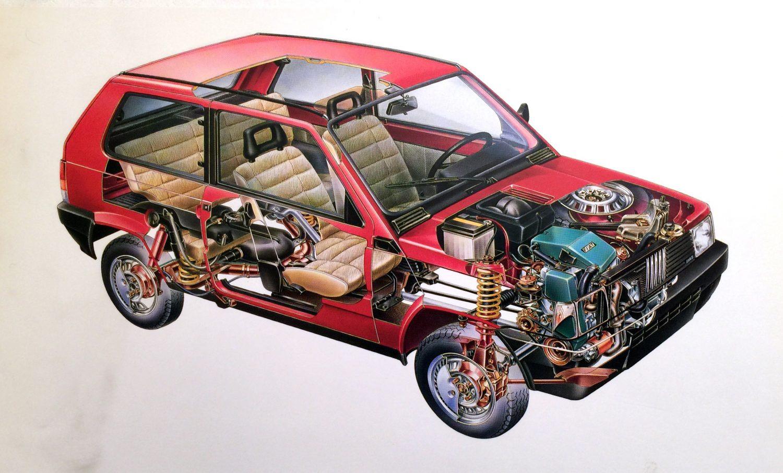 Fiat panda young scheda tecnica fiat world test drive for Disegni delle macchine