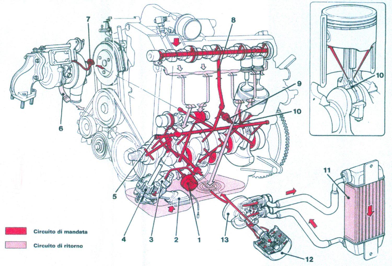 Schemi Elettrici Opel : 1999 fiat punto gt turbo: il soffio della potenza