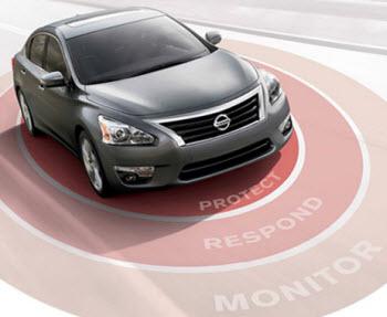 Nissan e Genertel