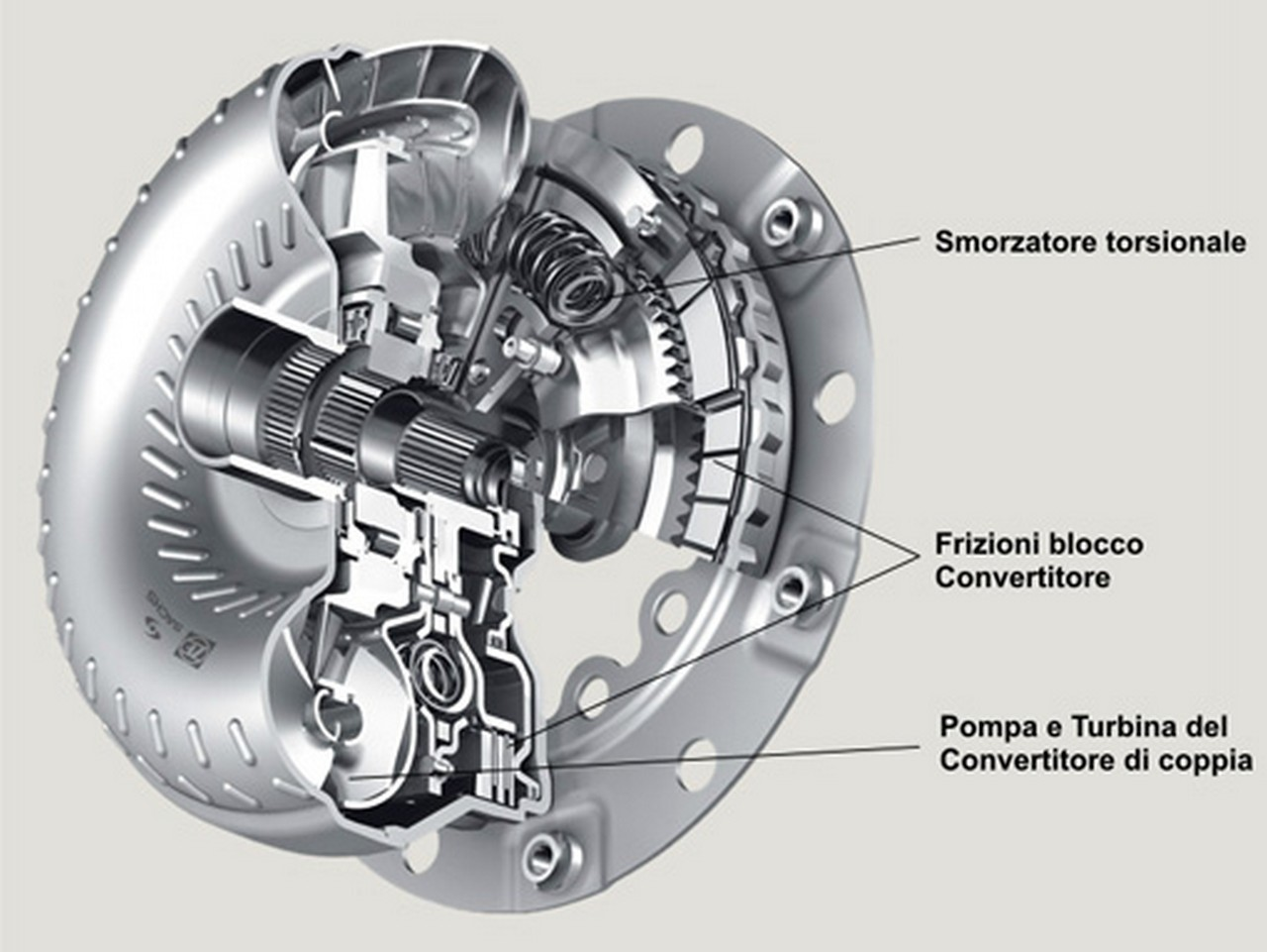 Cambio automatico Mercedes 9G-Tronic