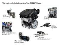 Nuovo Volkswagen 1.5 TSI EVO