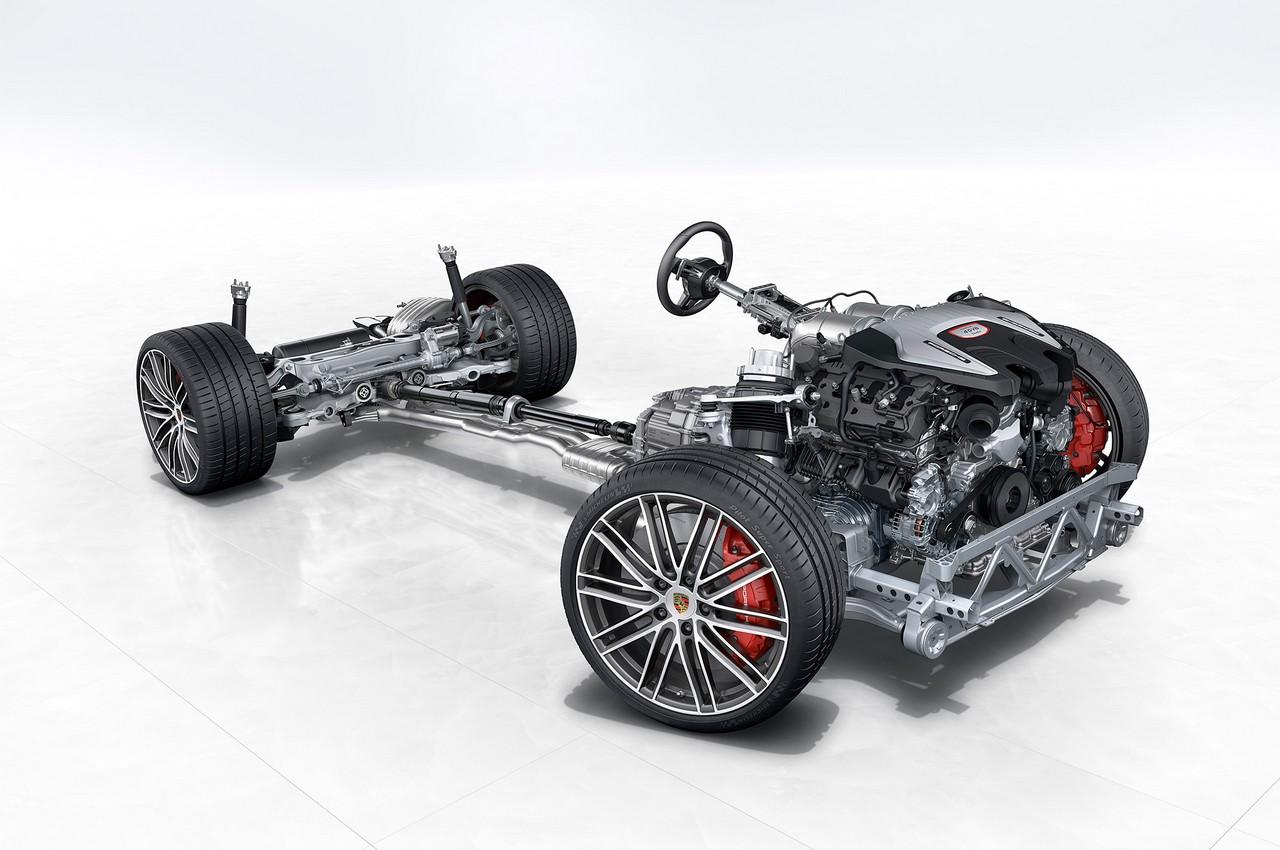 Porsche Panamera – Dettagli tecnici