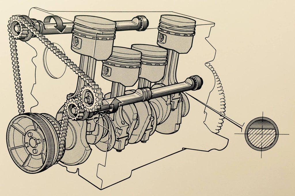 Equilibratura motori