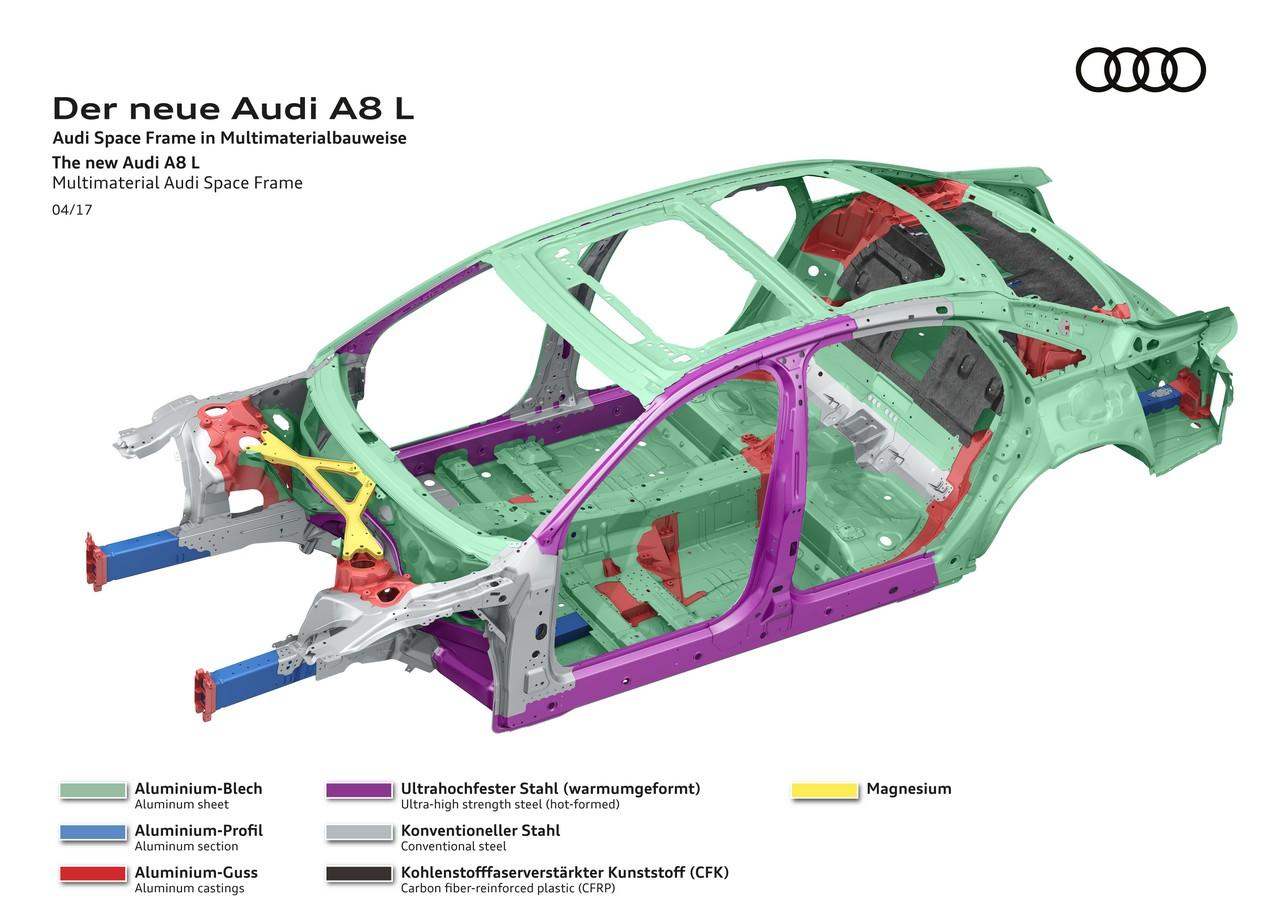 Audi Space Frame: alla scoperta della nuova Audi A8