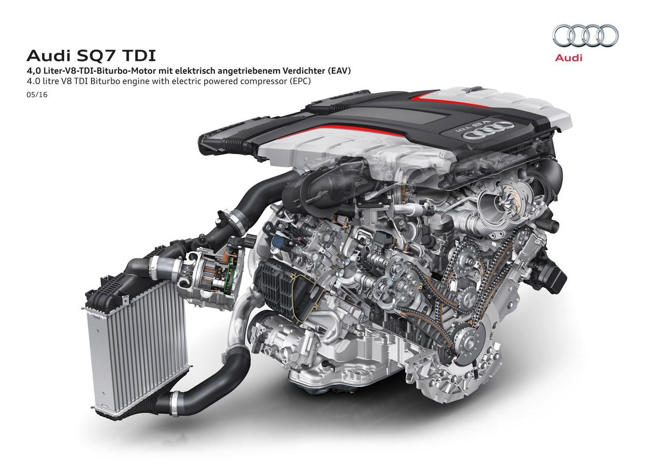 Audi: il futuro dei motori a combustione