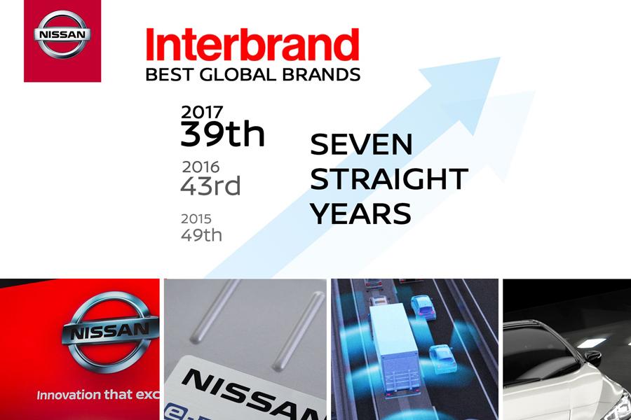 Nissan tra i migliori brand globali del 2017