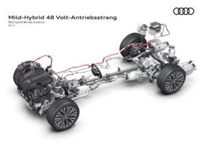 Audi tecnologia Mild Hybrid 48 Volt