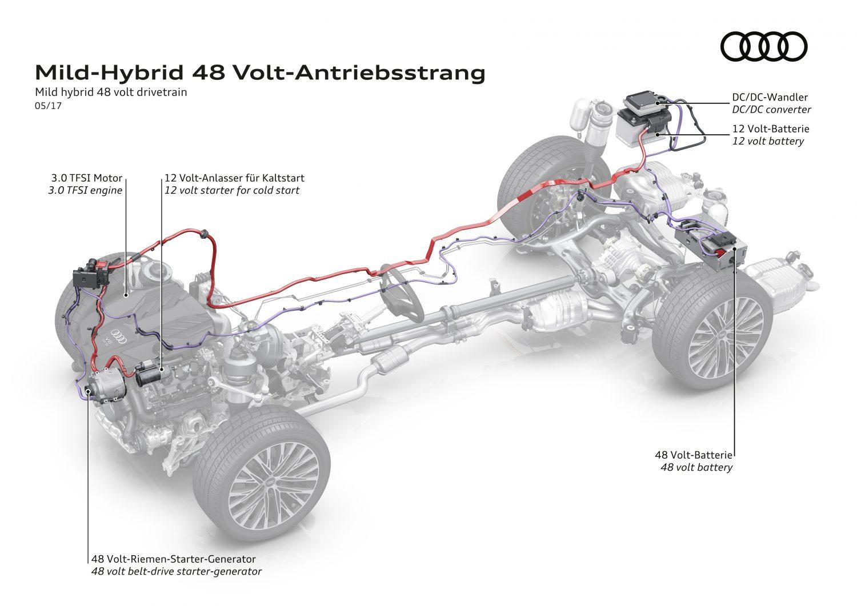 La Tecnologia Mild Hybrid Debutta Su Audi A4 E A5