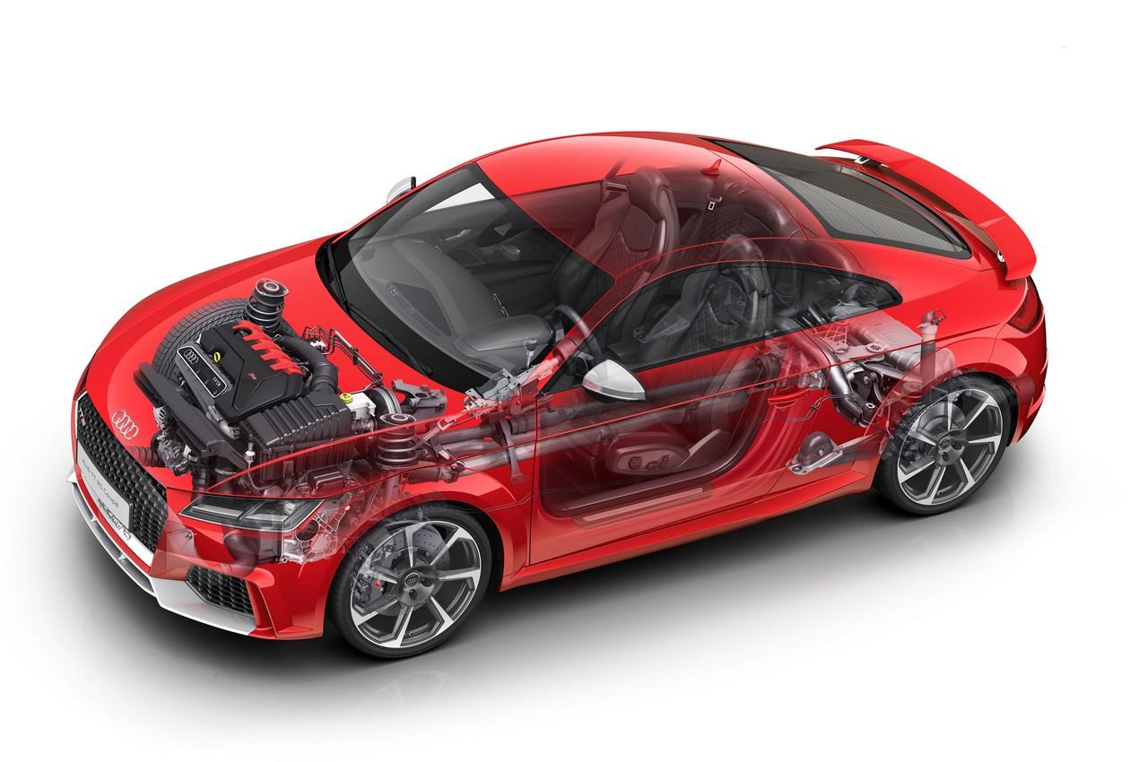 Audi RS3, RS5 e TT RS: dettagli tecnici