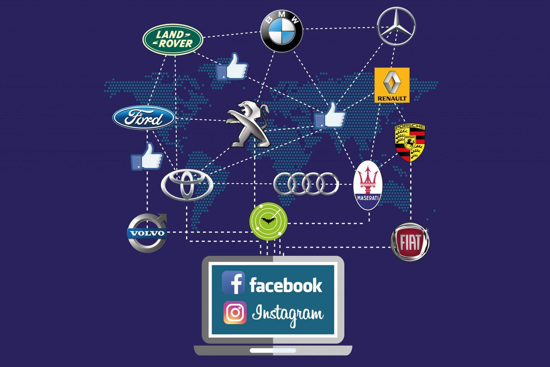 Top Brand auto su Instagram e Facebook – gennaio 2018
