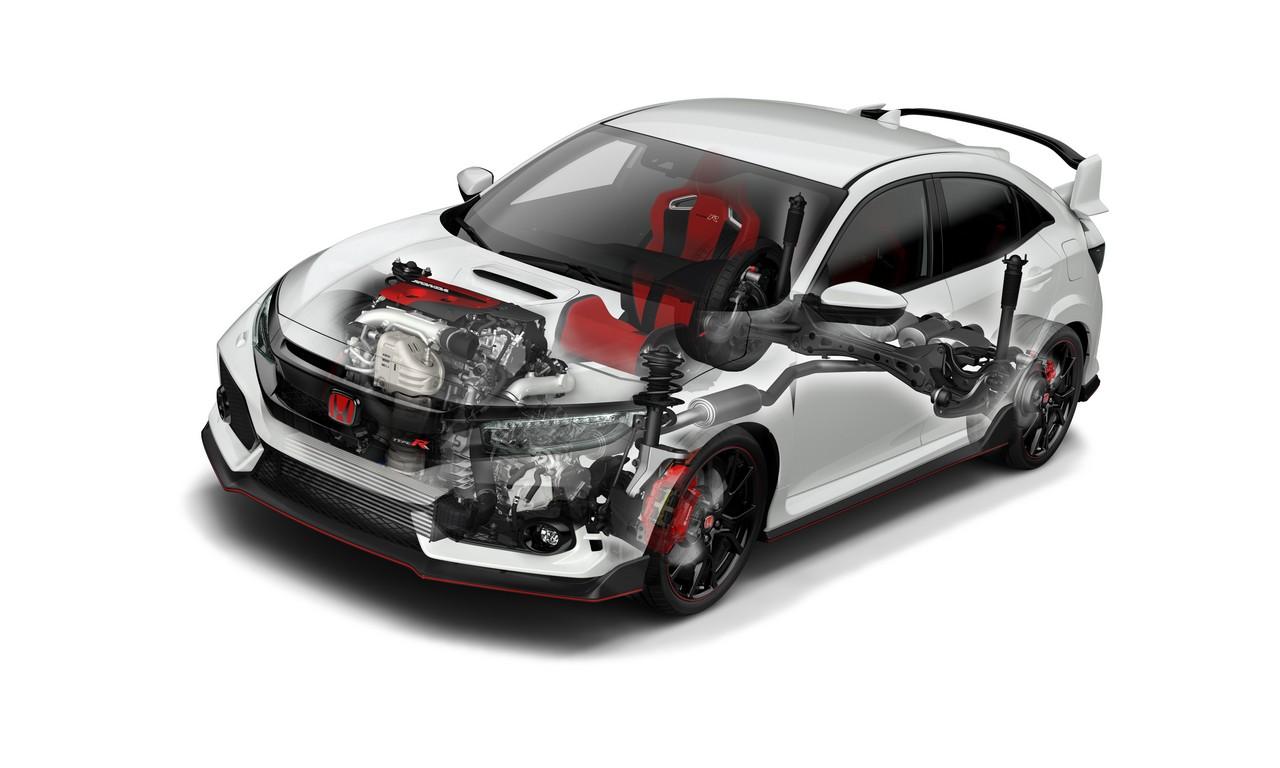 Honda Civic Type-R: focus tecnico