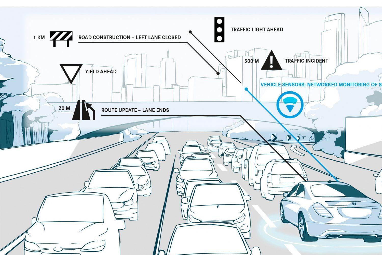 HD Live Map a bordo dei futuri modelli Mercedes-Benz con HERE