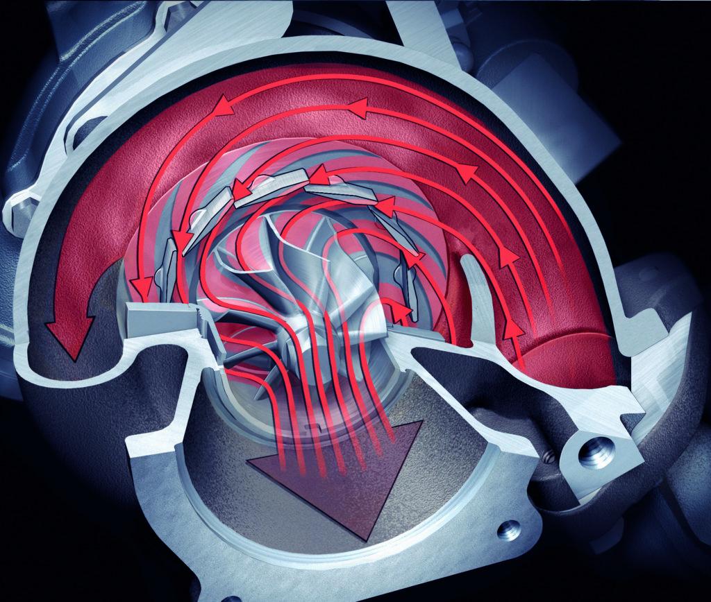 Schema turbosovralimentazione VGT