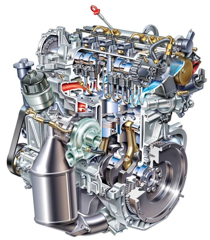 FIAT Multijet JTD turbosovralimentazione