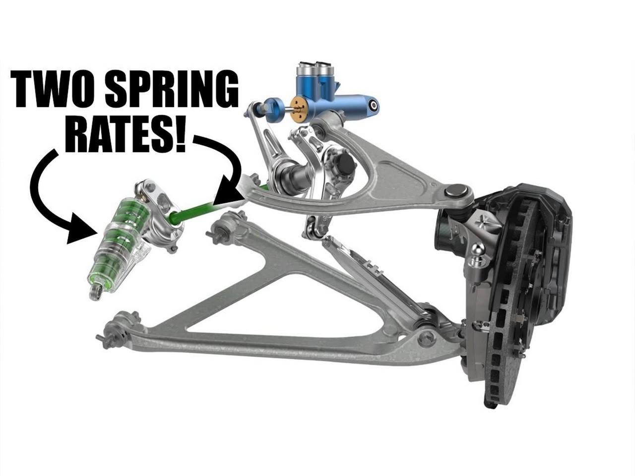 Ford GT: focus su sospensioni e meccanica
