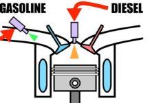 Rcci engine