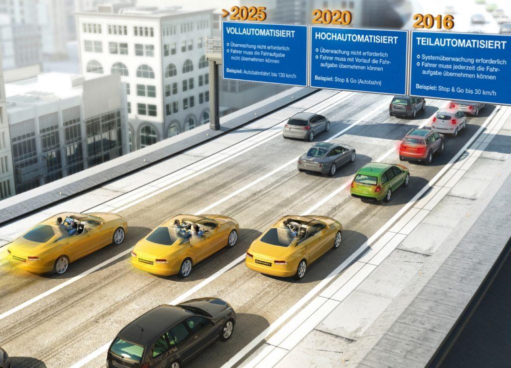 Entro 10 anni la guida automatica sarà realtà. Parola di Continental.