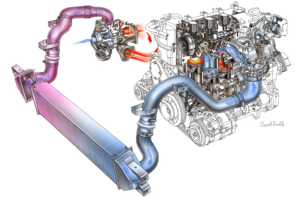 Il turbocompressore - Un po' di storia