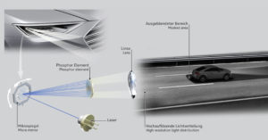 Luci a LED e policarbonati