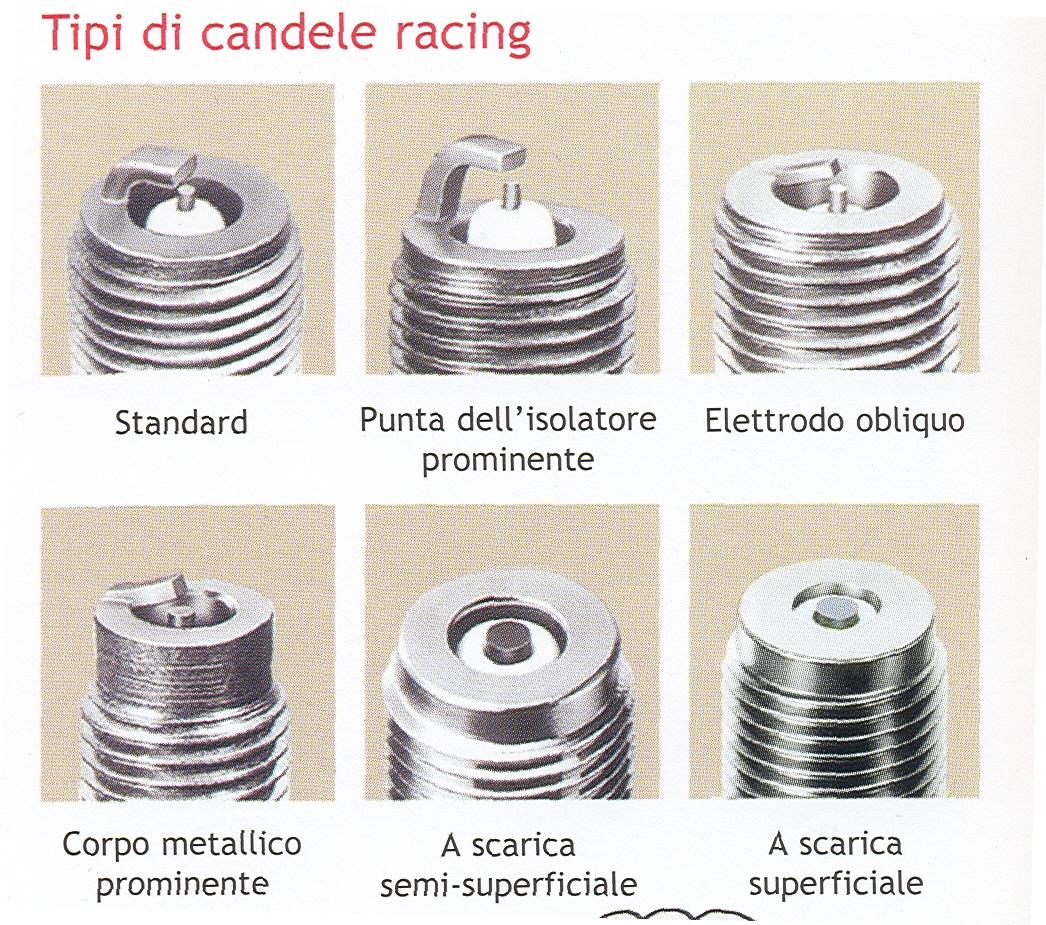 Le candele: scintille vitali