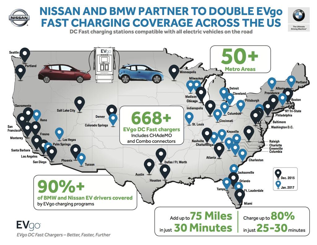 Alleanza Nissan e BMW