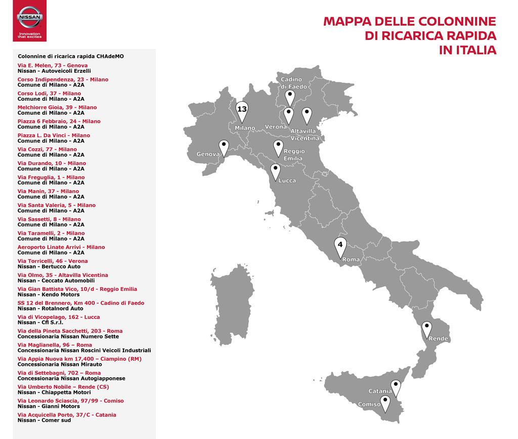 nissan_colonnine_italia