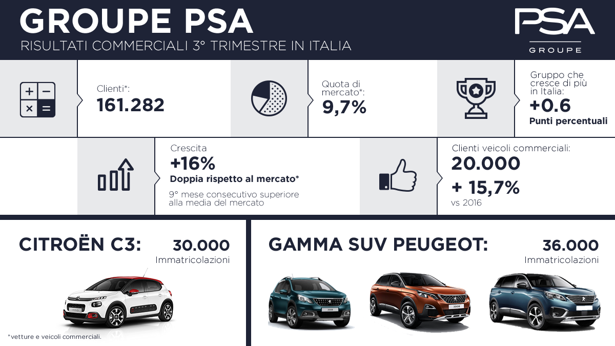 PSA_DataFacts