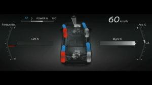 Nissan reinventa la trazione integrale elettrica