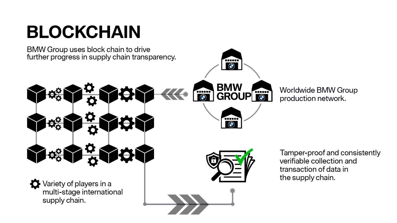 BMW Blockchain Logistica