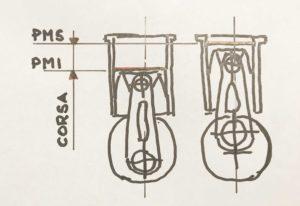 Ciclo Atkinson Miller Otto