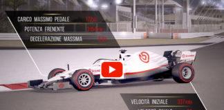 Brembo GP del Bahrain