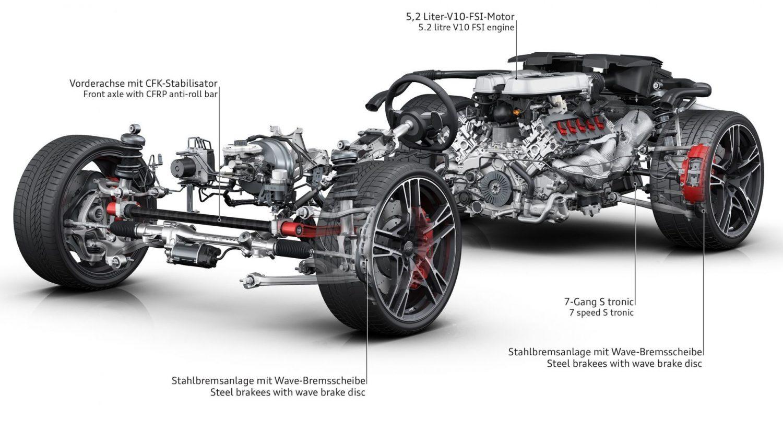 Auto Tecnica Audi R8 V10 Performance RWD